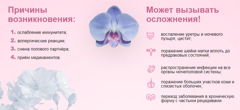 Как лечить молочницу дома девушке