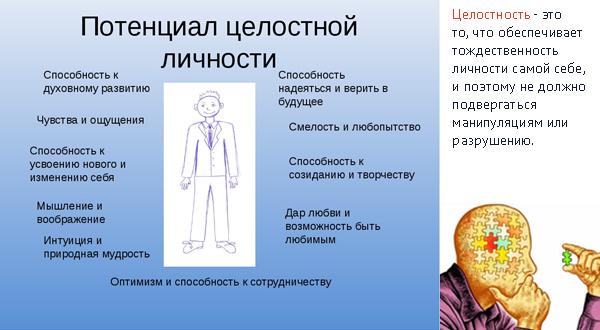 В здоровом человеке сохраняется целостность личности