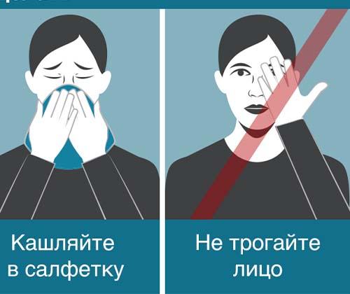 Как защитить себя